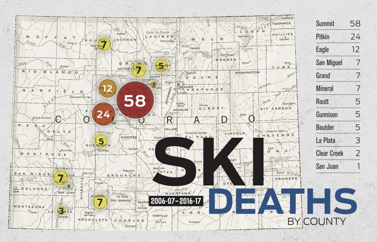 This heat map shows which county the deaths occurred over a 10-year span.