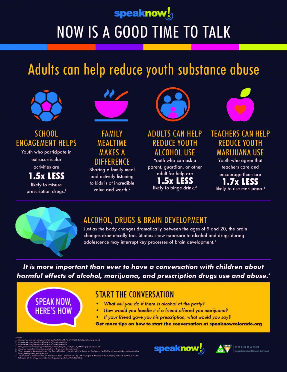 Start Conversations Early About Drugs >> Children And Marijuana It S Never Too Early For Parents To Start