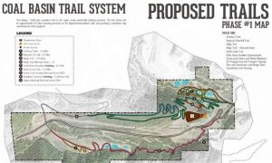 Heirs of Walmart family to build public bike trails on their private land near Aspen